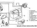elect-sample-4