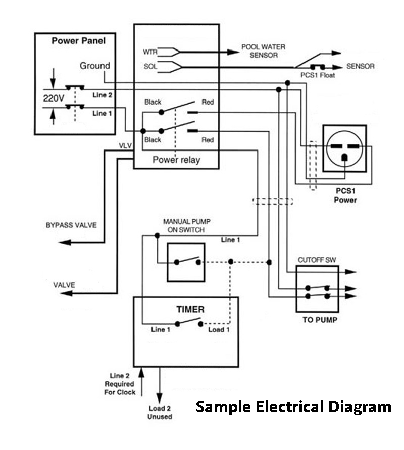 Electrical on Electrical Sub Panel Diagram