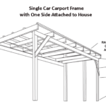 Carport Frame Design