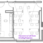 Class Room Design