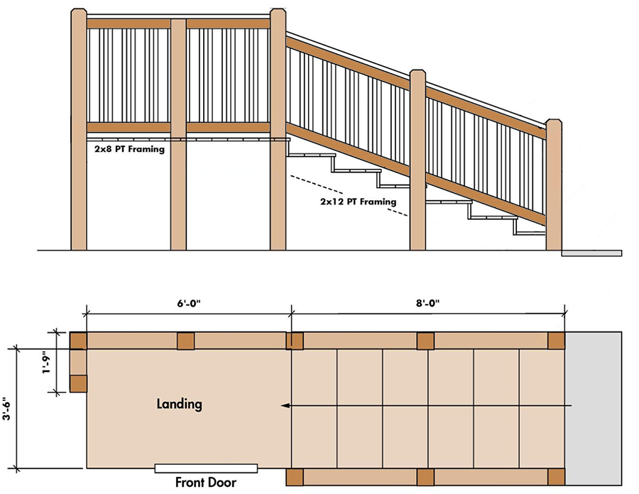 Building permit application process cad pro for How to make building plans for permit