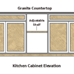 Kitchen Cabinet Elevation