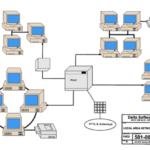 Network Drawings
