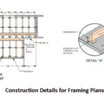 Framing Plan Construction Details