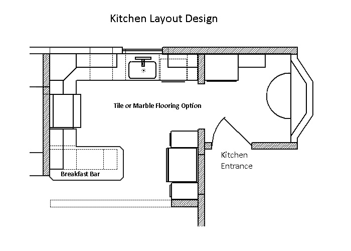 Floor Plans: Kitchen Layout Design