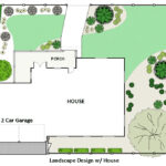 Landscape and Home Designs