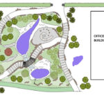 Landscape Walkway Design