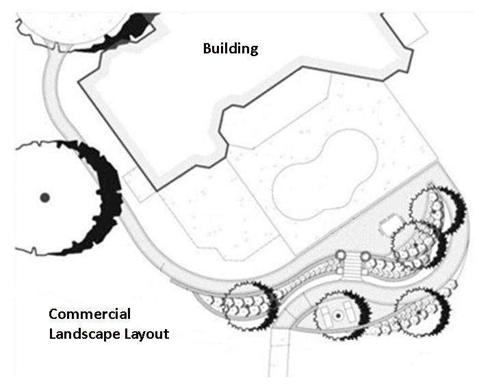 Landscape Island Diagram