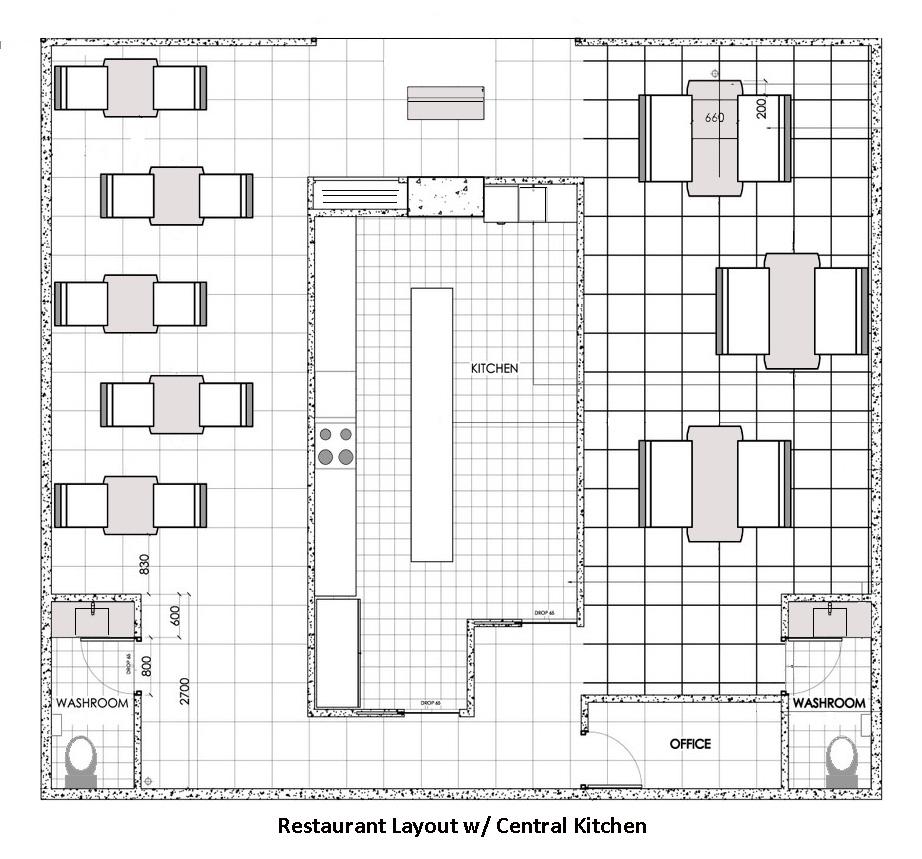 Restaurant Layouts Restaurant Design Software – Restaurant Floor Plan With Dimensions
