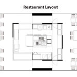 Restaurant Layout Samples