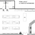 Store Space Layout