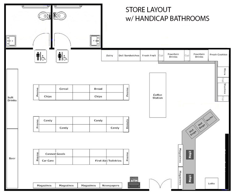 Commercial drawings office layouts office design software for Retail floor plan software
