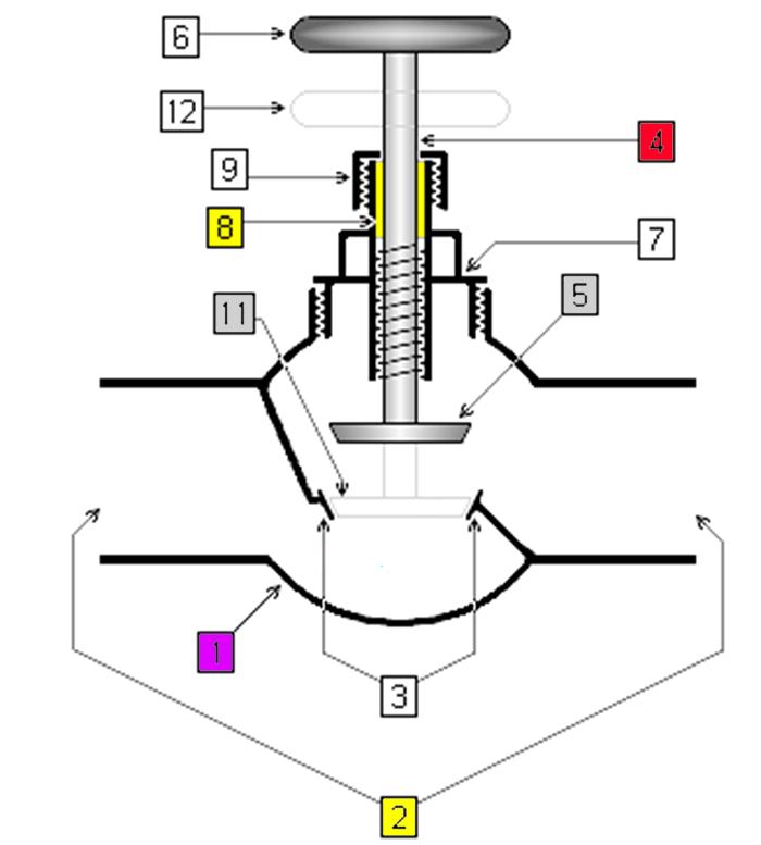 valve cross section diagram