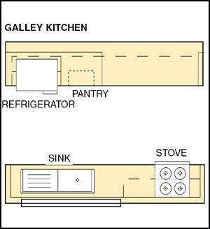 kitchen layouts kitchen designs popular kitchen layouts