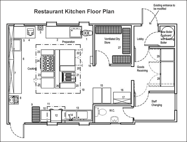 Restaurant Kitchen Design Plans restaurant floor plans for anyone | cad pro