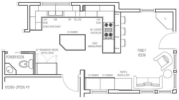 Kitchen Cabinet Design Plans and Popular Kitchen Cabinet Designs