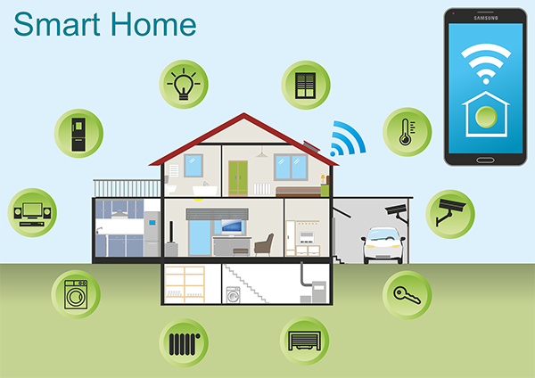 Advanced Smart Home Systems with New Smart Home Designs
